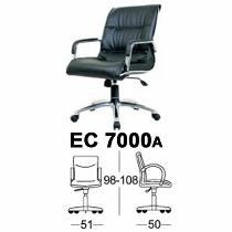 Kursi Direktur Chairman Type EC 7000A